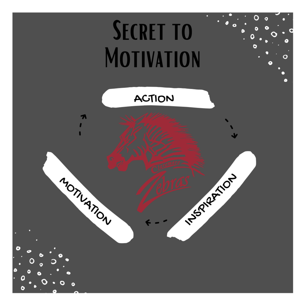 secret to motivation