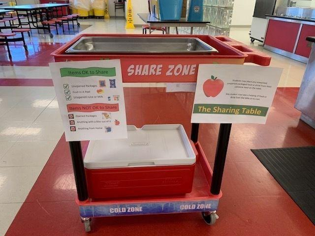 Food Share Zone