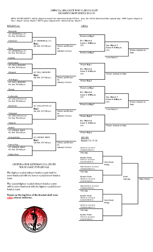 OFFICIAL BRACKET FOR 5A BOYS EAST CHAMPIONSHIP SERIES 2019-20